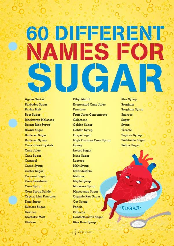 60-different-names-for-sugar